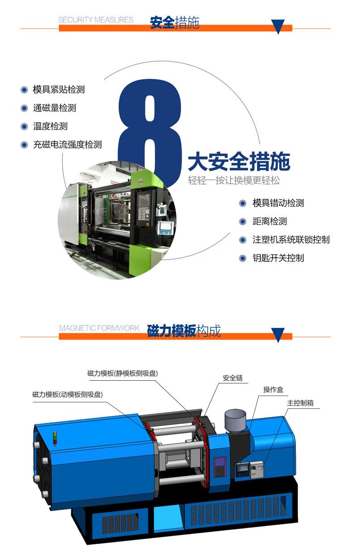 压铸机快速换模系统